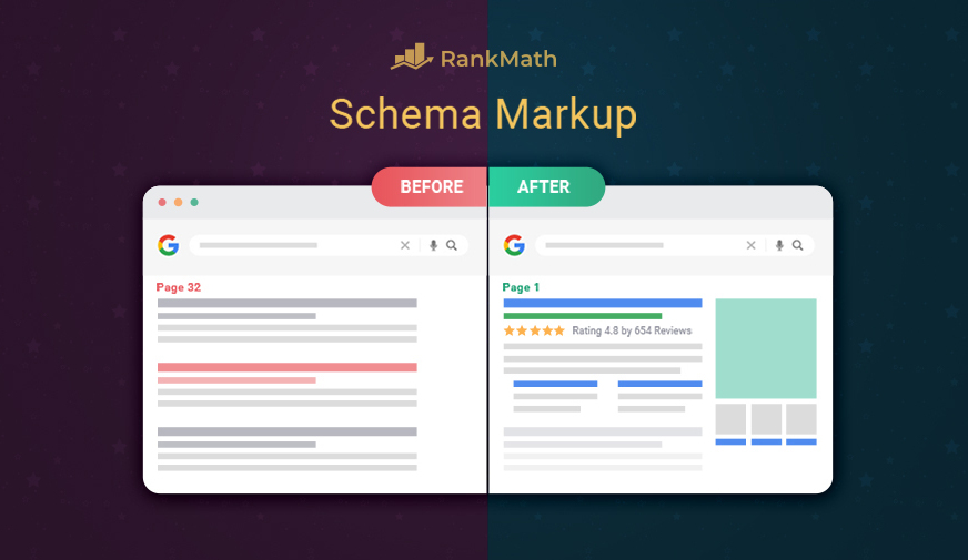 Schema Markup – The ONLY Guide You Need To Read in 2021